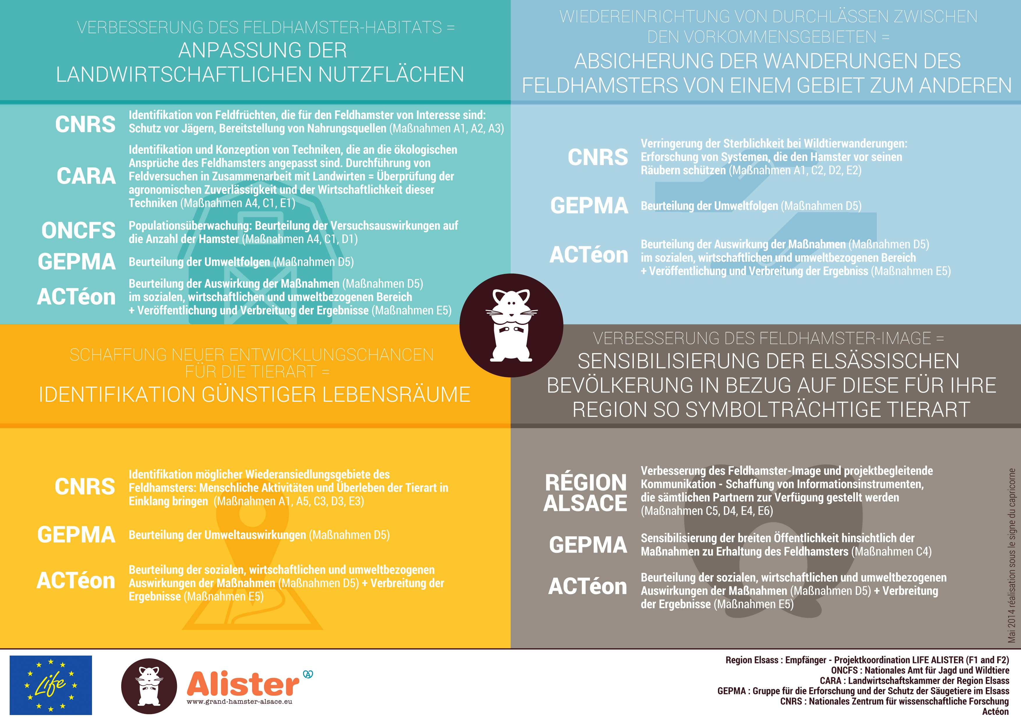 Infographie_allemand